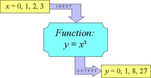 function-example